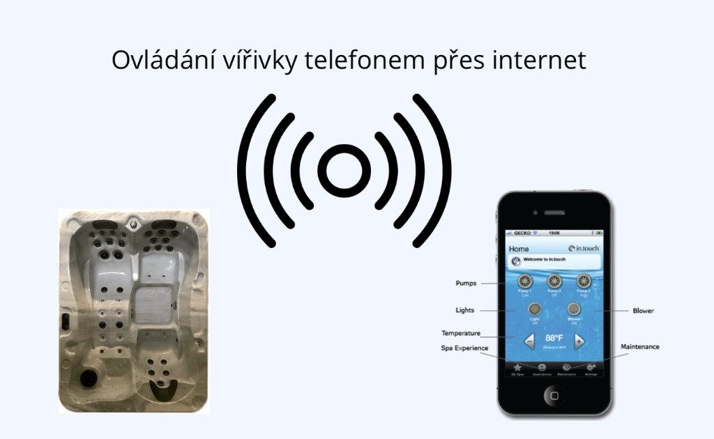 ovladani virivky wifi po svete prez internet